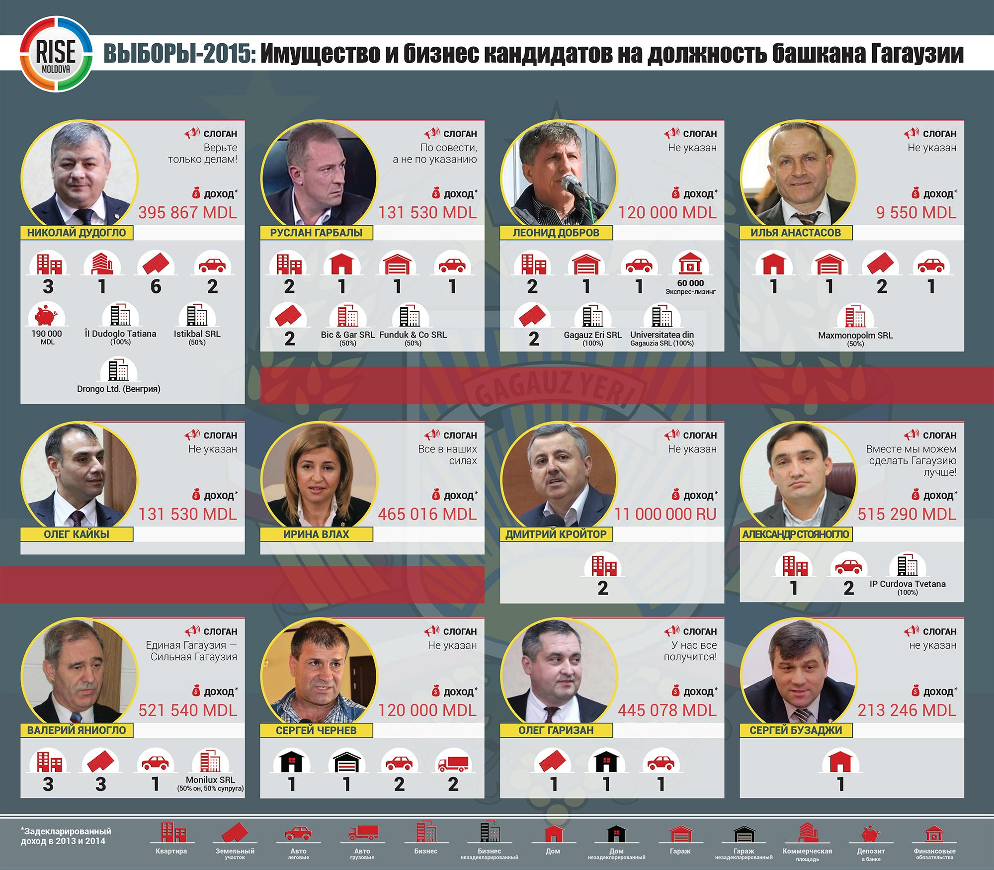 Grafic Gagauz FINAL ru