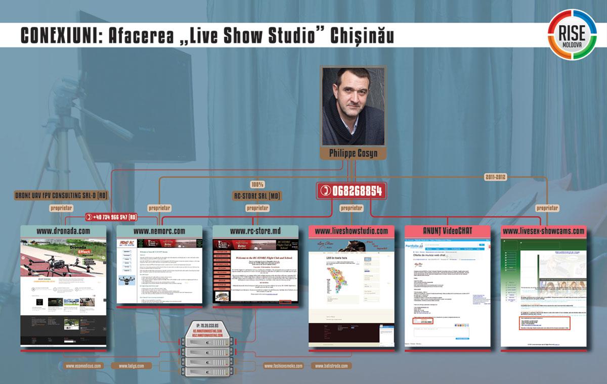 Afacerea-Live-Show-Studio-web