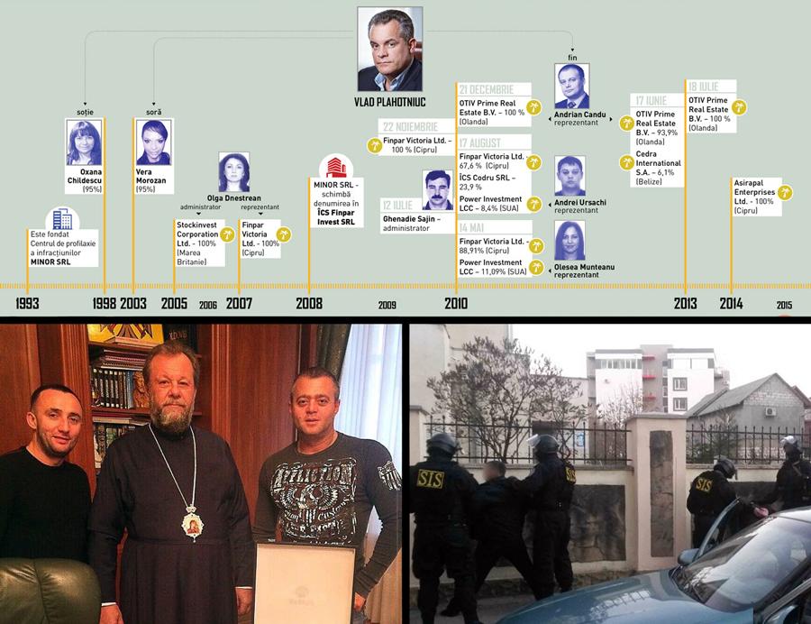 Top-5-articole-RISE-Moldova