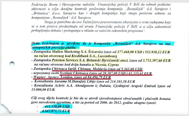 Captura-din-Raportul-Politiei-Financiare-Bosnia