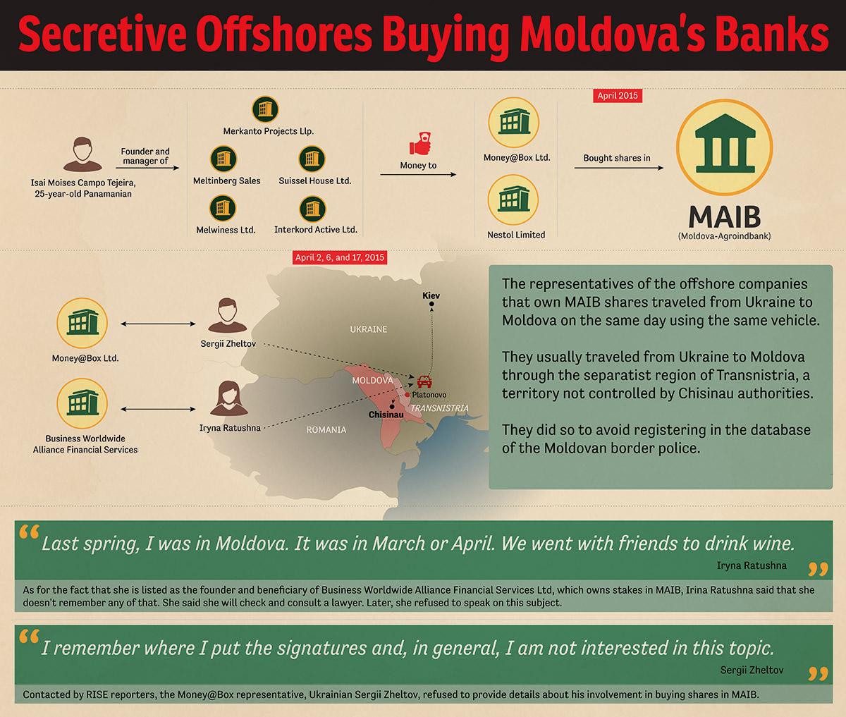 MAIB_proxy_money_010_EN