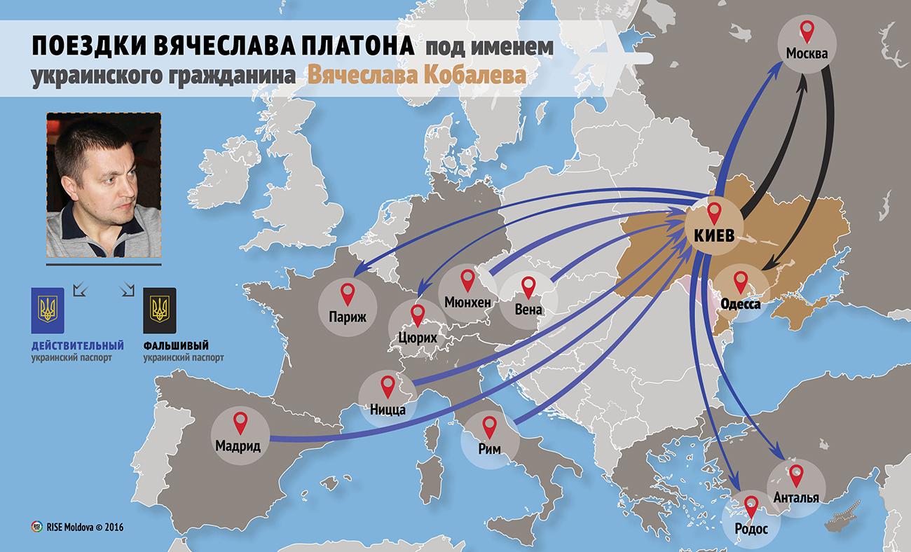 Veaceslav-Platon---Calatorii-2-pasapoarte-RU-web