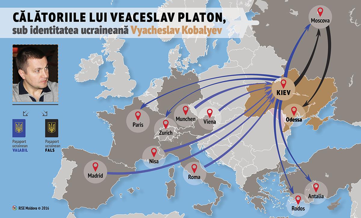 Veaceslav-Platon--Calatorii-2-pasapoarte-web2