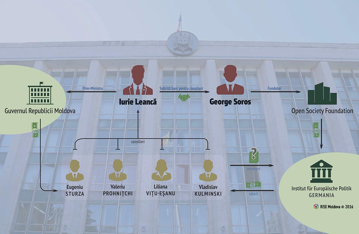 Grafic-Leanca-Soros-web-cover
