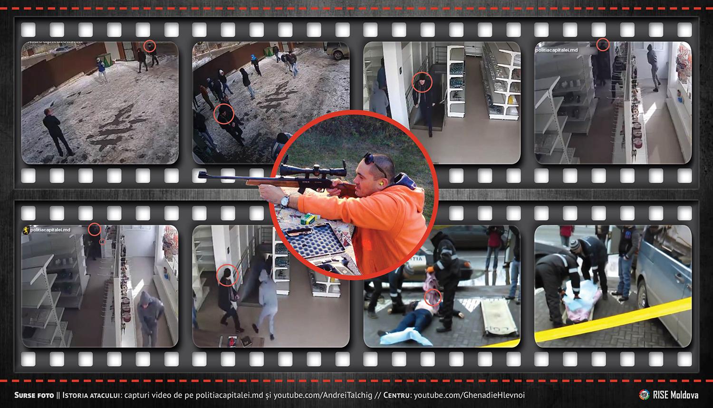 istoria-atacului-suruceni-grafic-rise-moldova-web
