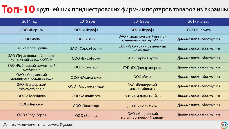 top-import-ru
