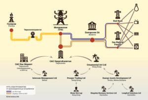 traseul-energiei-ru-web