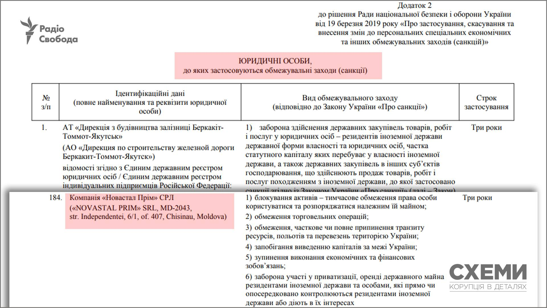 novastal-sanktii-19-1