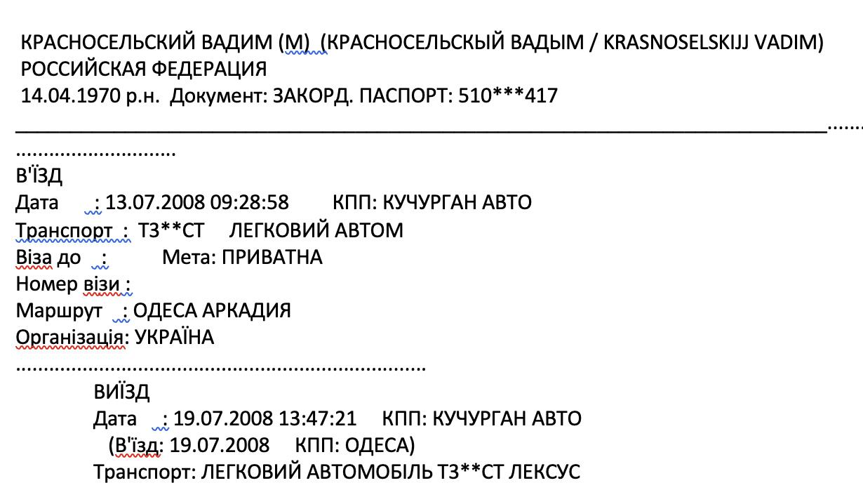 krasnoselskii-pasport-rusia