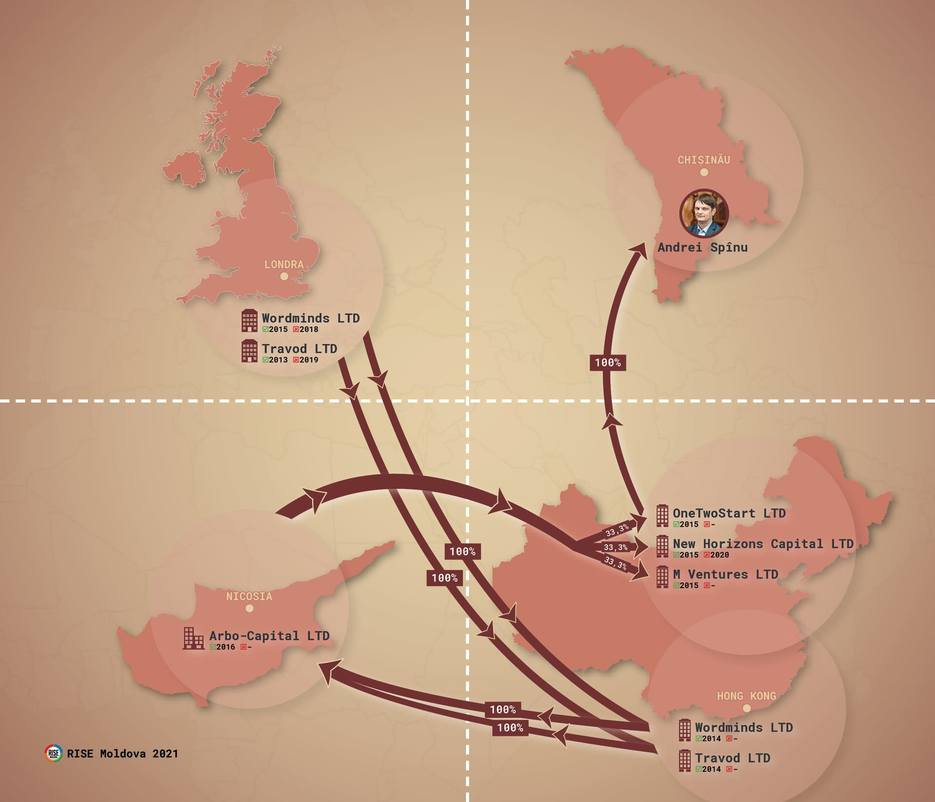 grafic-andrei-spinu-hong-kong-cipru-web