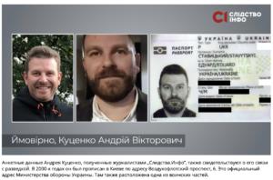 Инфографик о двойной идентичности Ставицкого-Куценко в статье